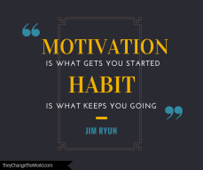 Motivation x Habit