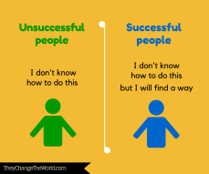Unsuccessful x Successful